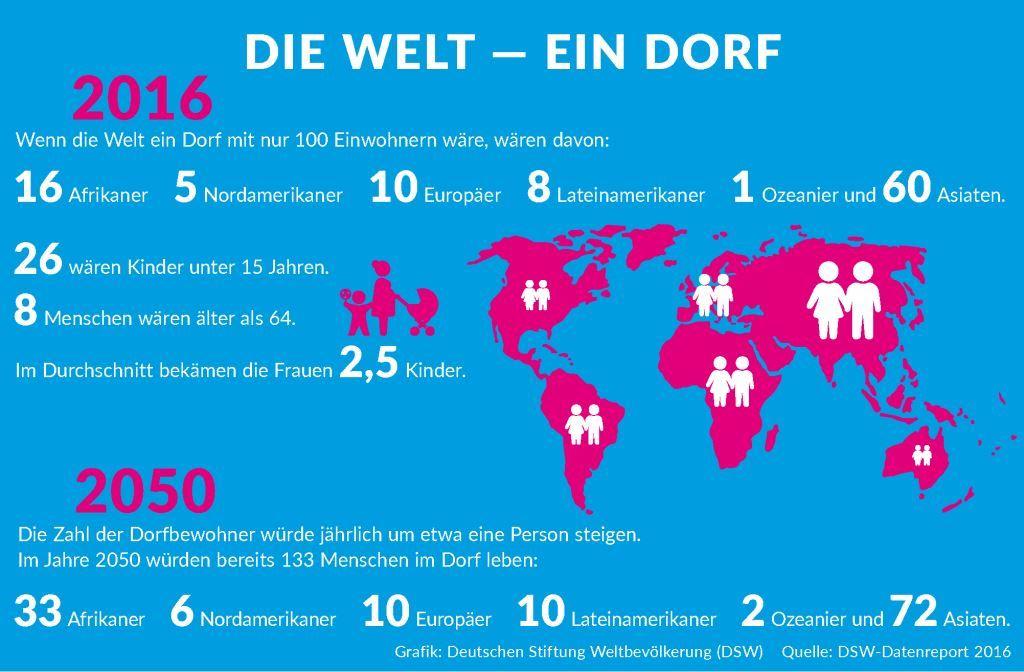 Die_Welt_ein_Dorf_2016_web